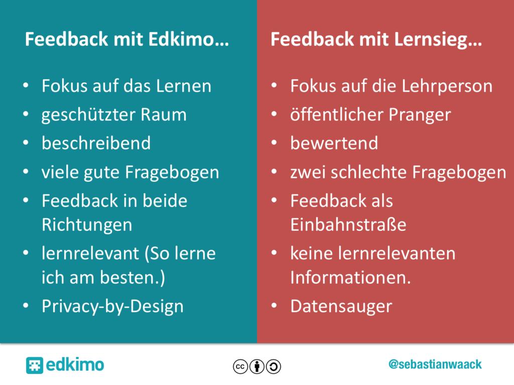 Lernsieg-App Vergleich mit der Edkimo-Feedback-App